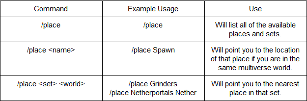 PlaceCommands2.png